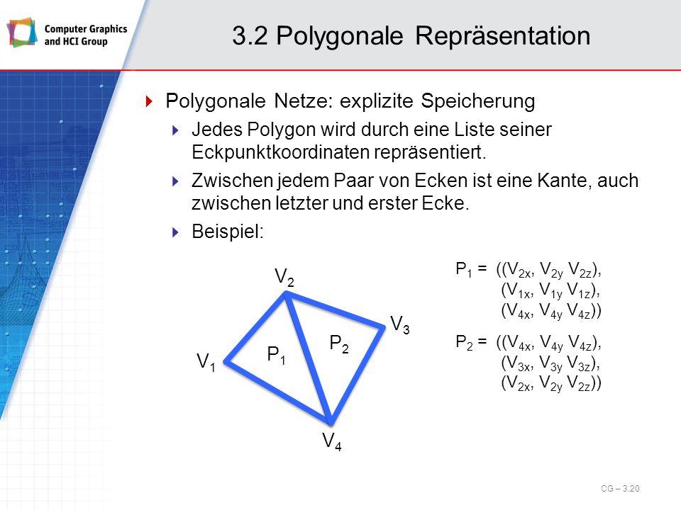 3.2 Polygonale Repräsentation Polygonale Netze: explizite Speicherung Jedes Polygon wird durch eine Liste seiner Eckpunktkoordinaten repräsentiert. Zw