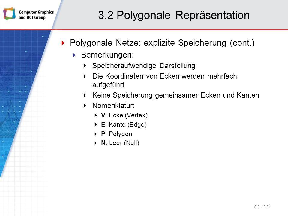 3.2 Polygonale Repräsentation Polygonale Netze: explizite Speicherung (cont.) Bemerkungen: Speicheraufwendige Darstellung Die Koordinaten von Ecken we