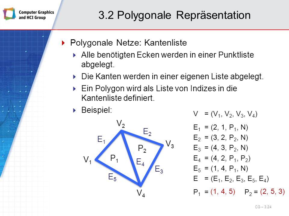 3.2 Polygonale Repräsentation Polygonale Netze: Kantenliste Alle benötigten Ecken werden in einer Punktliste abgelegt. Die Kanten werden in einer eige