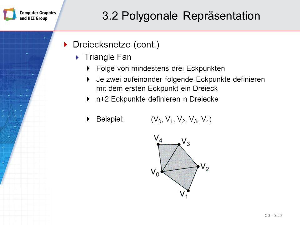 3.2 Polygonale Repräsentation Dreiecksnetze (cont.) Triangle Fan Folge von mindestens drei Eckpunkten Je zwei aufeinander folgende Eckpunkte definiere