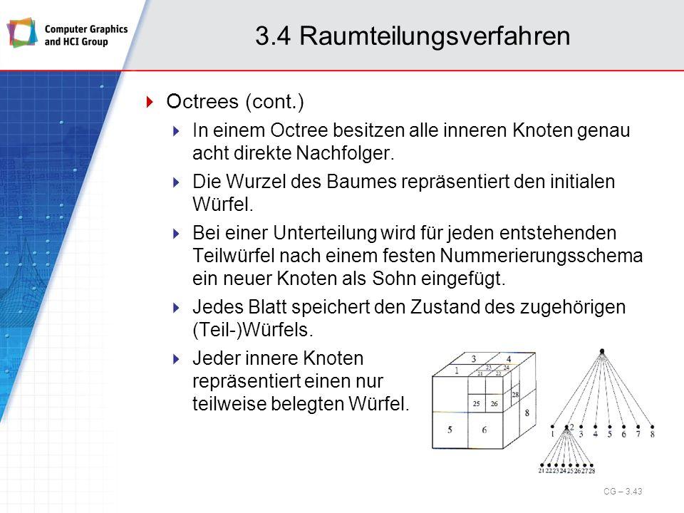 3.4 Raumteilungsverfahren Octrees (cont.) In einem Octree besitzen alle inneren Knoten genau acht direkte Nachfolger. Die Wurzel des Baumes repräsenti