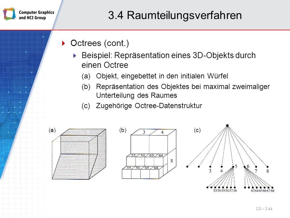 3.4 Raumteilungsverfahren Octrees (cont.) Beispiel: Repräsentation eines 3D-Objekts durch einen Octree (a)Objekt, eingebettet in den initialen Würfel