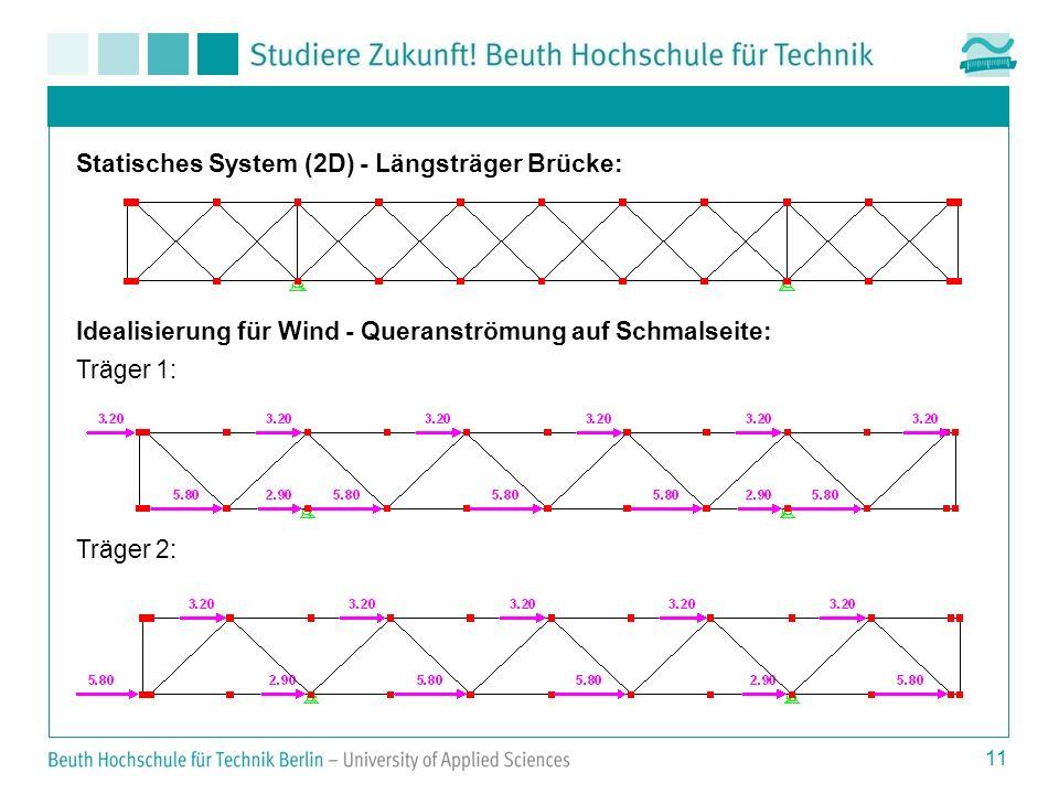 11 Statisches System (2D) - Längsträger Brücke: Idealisierung für Wind - Queranströmung auf Schmalseite: Träger 1: Träger 2: