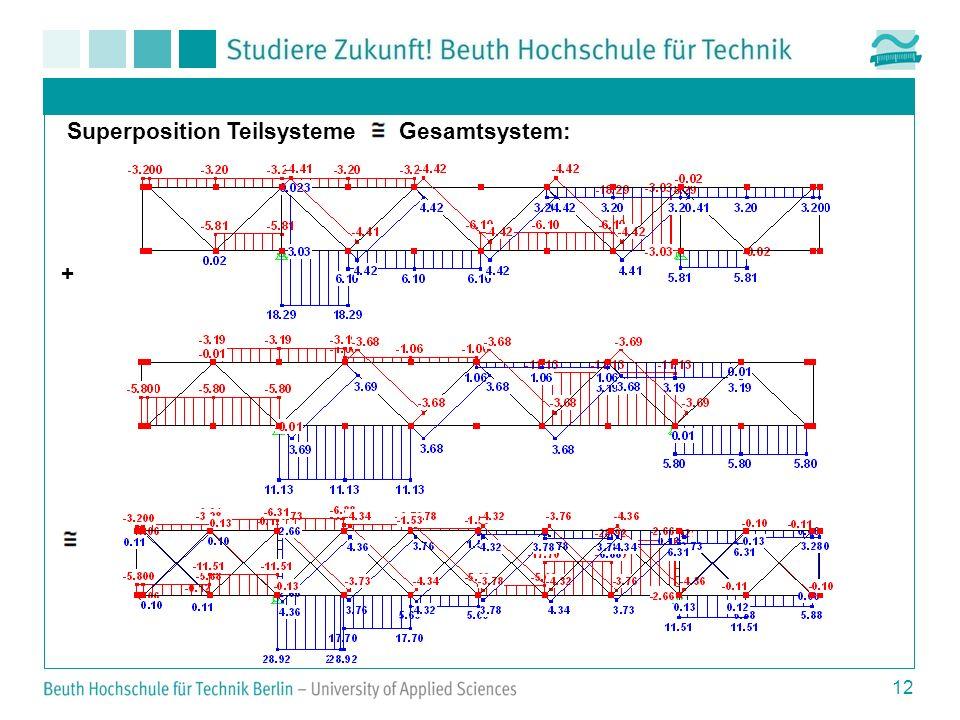 12 + Superposition Teilsysteme Gesamtsystem: