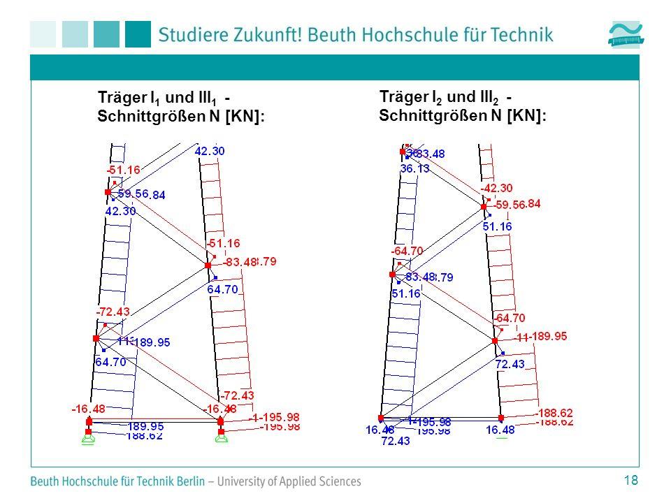 18 Träger I 1 und III 1 - Schnittgrößen N [KN]: Träger I 2 und III 2 - Schnittgrößen N [KN]: