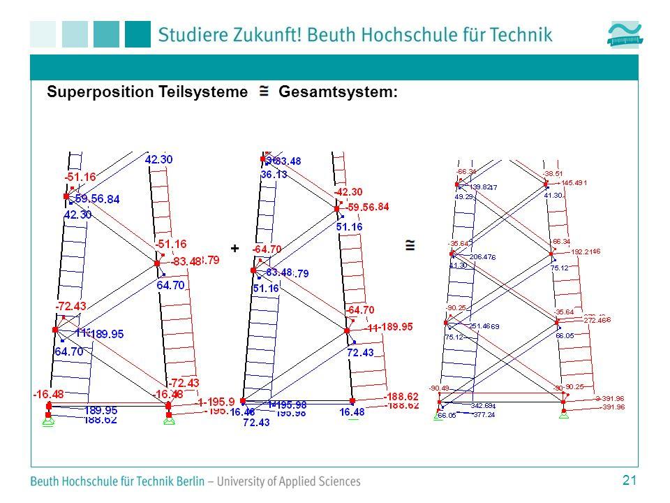 21 + Superposition Teilsysteme Gesamtsystem: