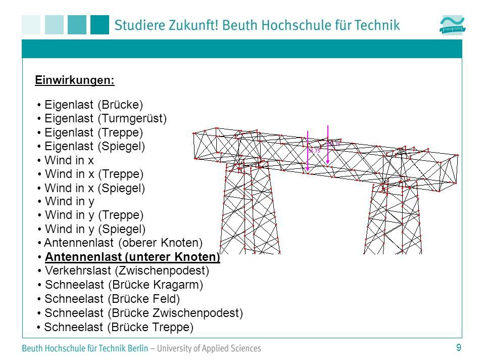 9 Einwirkungen: Eigenlast (Brücke) Eigenlast (Turmgerüst) Eigenlast (Treppe) Eigenlast (Spiegel) Wind in x Wind in x (Treppe) Wind in x (Spiegel) Wind in y Wind in y (Treppe) Wind in y (Spiegel) Antennenlast (oberer Knoten) Antennenlast (unterer Knoten) Verkehrslast (Zwischenpodest) Schneelast (Brücke Kragarm) Schneelast (Brücke Feld) Schneelast (Brücke Zwischenpodest) Schneelast (Brücke Treppe)