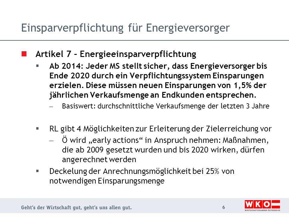 Einsparverpflichtung für Energieversorger Artikel 7 – Energieeinsparverpflichtung Ab 2014: Jeder MS stellt sicher, dass Energieversorger bis Ende 2020