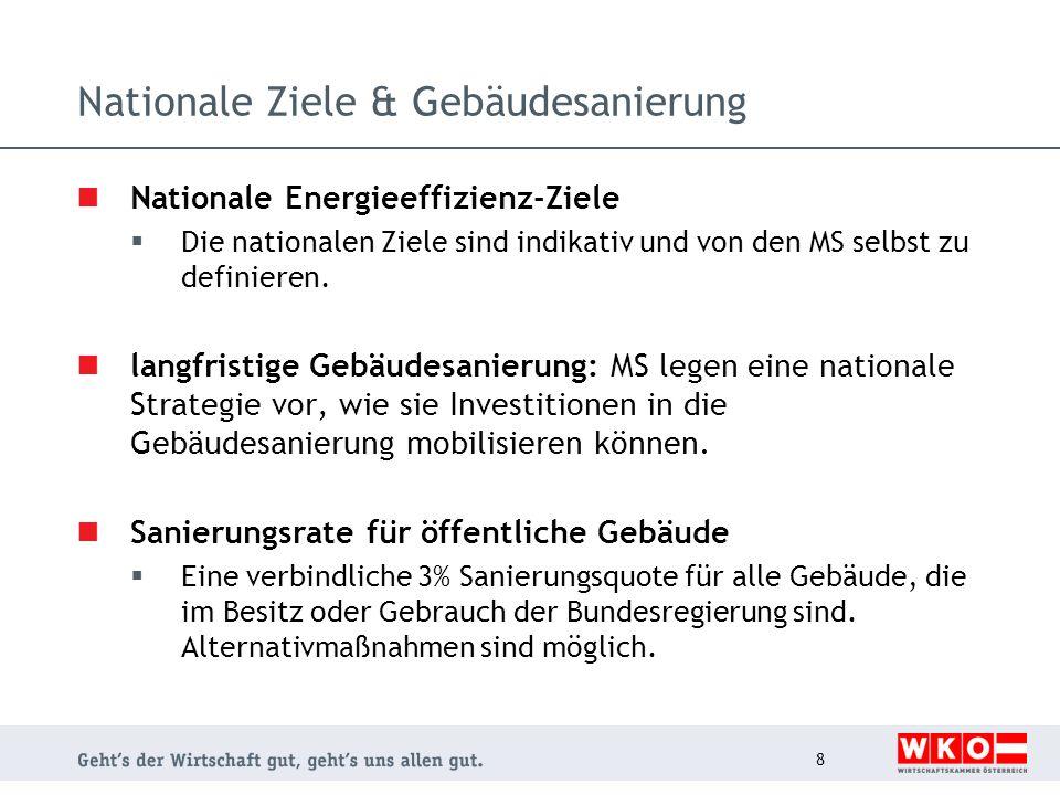 Nationale Ziele & Gebäudesanierung Nationale Energieeffizienz-Ziele Die nationalen Ziele sind indikativ und von den MS selbst zu definieren. langfrist