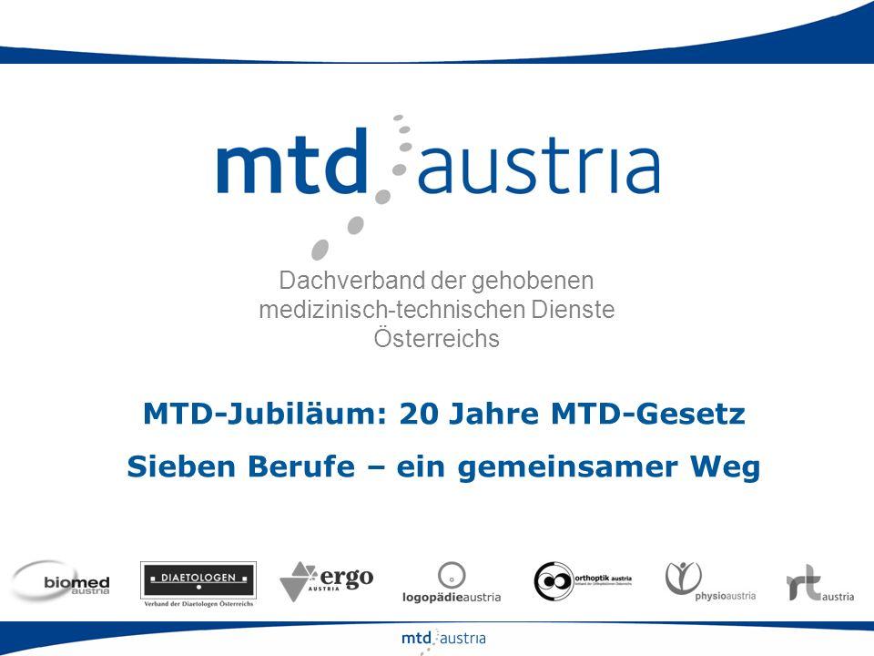 Dachverband der gehobenen medizinisch-technischen Dienste Österreichs MTD-Jubiläum: 20 Jahre MTD-Gesetz Sieben Berufe – ein gemeinsamer Weg