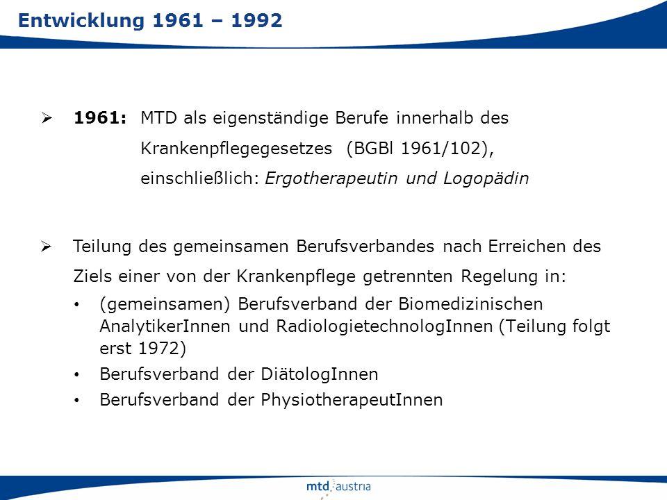 1961:MTD als eigenständige Berufe innerhalb des Krankenpflegegesetzes (BGBl 1961/102), einschließlich: Ergotherapeutin und Logopädin Teilung des gemei