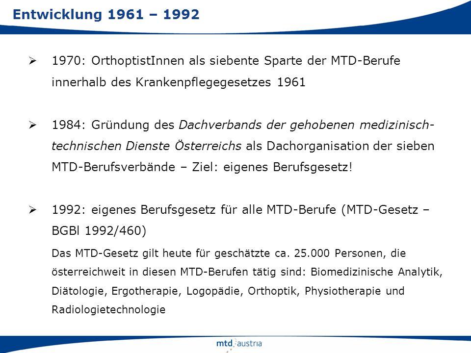 1970: OrthoptistInnen als siebente Sparte der MTD-Berufe innerhalb des Krankenpflegegesetzes 1961 1984: Gründung des Dachverbands der gehobenen medizi
