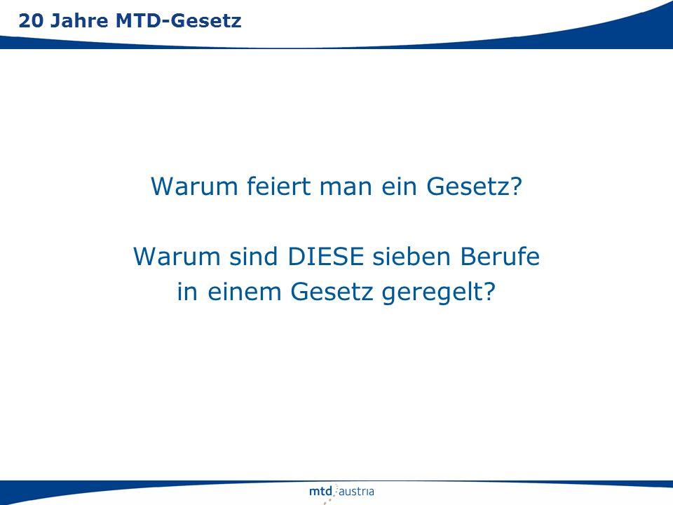 MTD-CPD-Richtlinie (seit 01.01.2012) Allgemeine Fortbildungsverpflichtung lt.