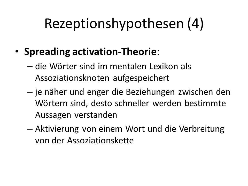 Rezeptionshypothesen (4) Spreading activation-Theorie: – die Wörter sind im mentalen Lexikon als Assoziationsknoten aufgespeichert – je näher und enge