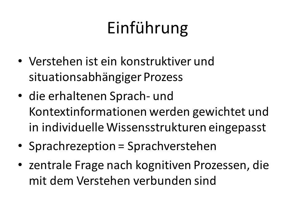 Einführung Verstehen ist ein konstruktiver und situationsabhängiger Prozess die erhaltenen Sprach- und Kontextinformationen werden gewichtet und in in