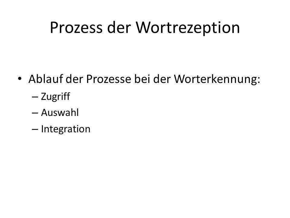 Prozess der Wortrezeption Ablauf der Prozesse bei der Worterkennung: – Zugriff – Auswahl – Integration
