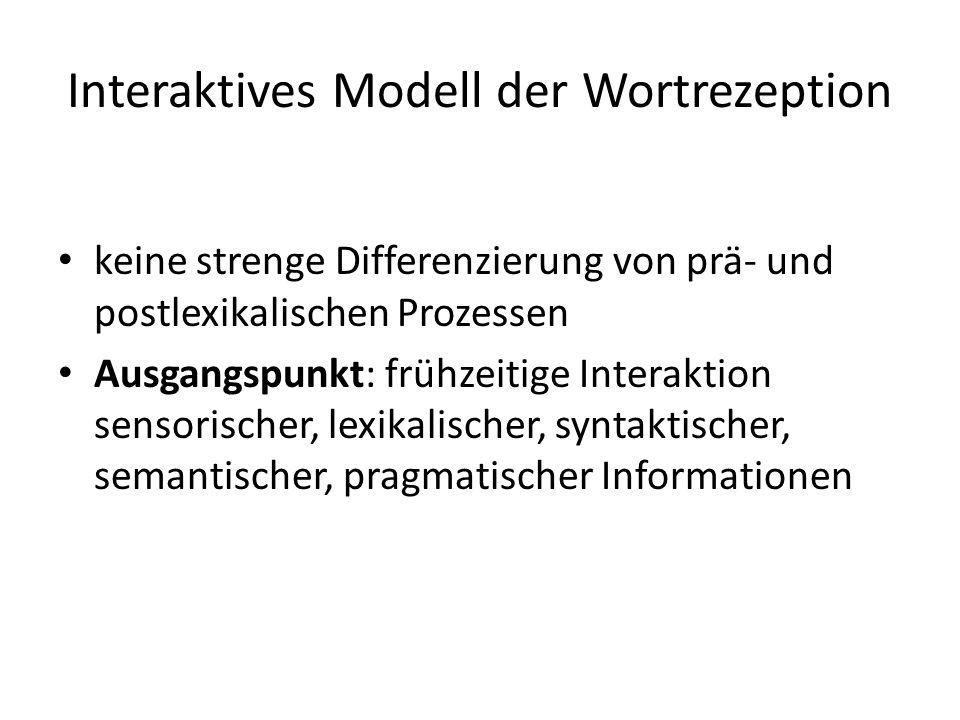 Interaktives Modell der Wortrezeption keine strenge Differenzierung von prä- und postlexikalischen Prozessen Ausgangspunkt: frühzeitige Interaktion se