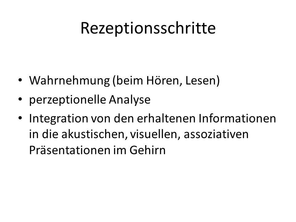 Rezeptionsschritte Wahrnehmung (beim Hören, Lesen) perzeptionelle Analyse Integration von den erhaltenen Informationen in die akustischen, visuellen,