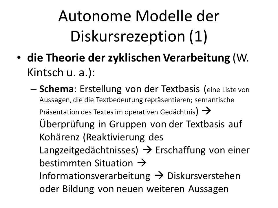 Autonome Modelle der Diskursrezeption (1) die Theorie der zyklischen Verarbeitung (W. Kintsch u. a.): – Schema: Erstellung von der Textbasis ( eine Li