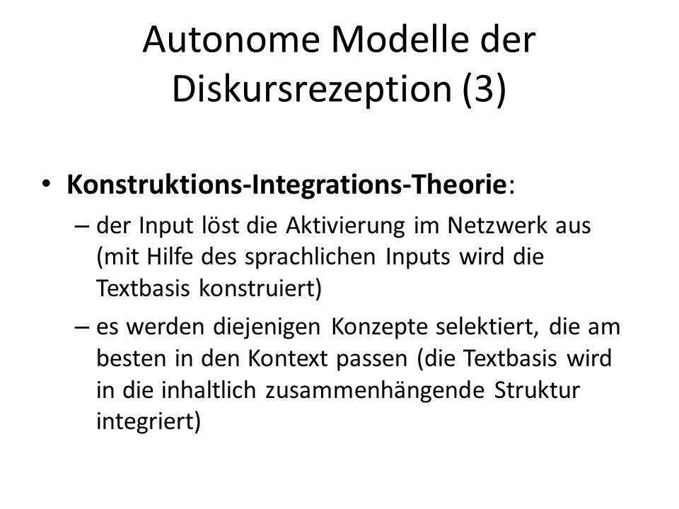 Autonome Modelle der Diskursrezeption (3) Konstruktions-Integrations-Theorie: – der Input löst die Aktivierung im Netzwerk aus (mit Hilfe des sprachli