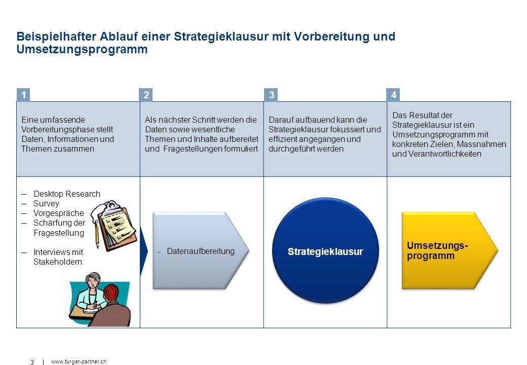 3 www.furger-partner.ch Eine umfassende Vorbereitungsphase stellt Daten, Informationen und Themen zusammen Als nächster Schritt werden die Daten sowie