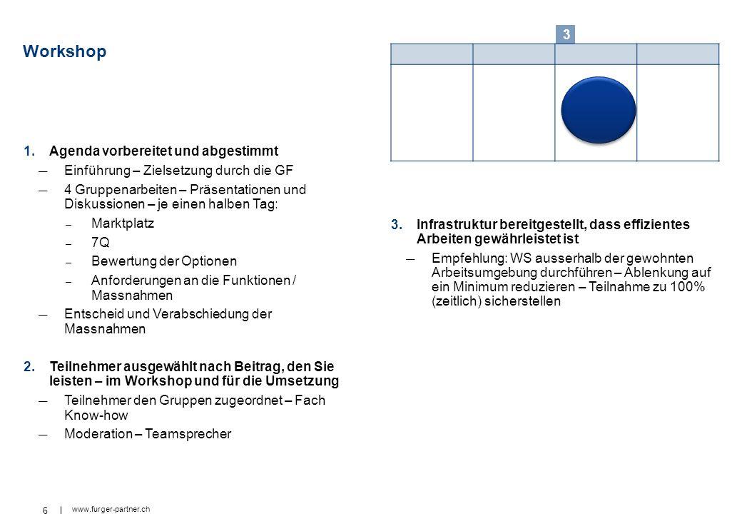6 www.furger-partner.ch Workshop 1.Agenda vorbereitet und abgestimmt Einführung – Zielsetzung durch die GF 4 Gruppenarbeiten – Präsentationen und Disk