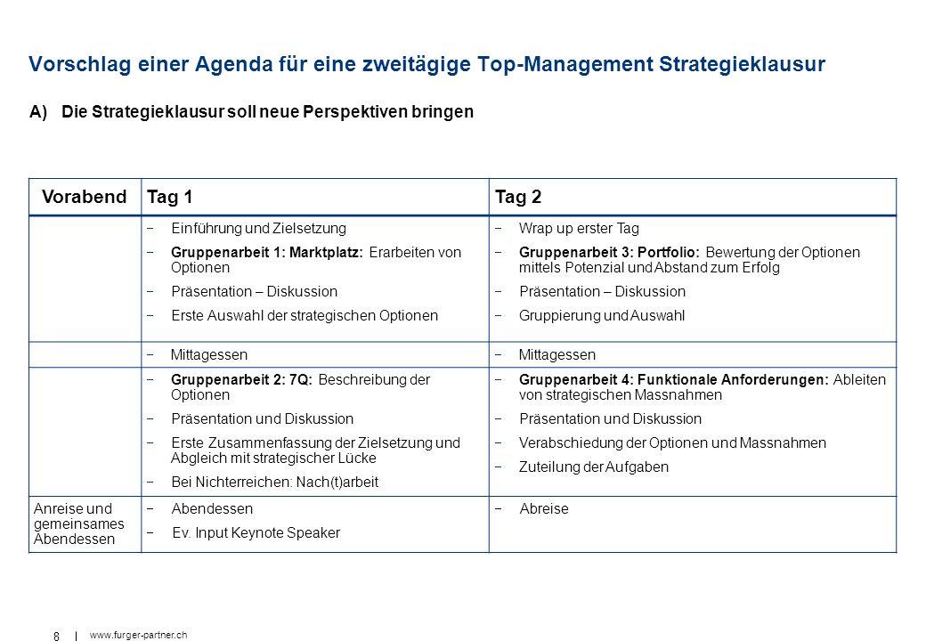 8 www.furger-partner.ch Vorschlag einer Agenda für eine zweitägige Top-Management Strategieklausur VorabendTag 1Tag 2 Einführung und Zielsetzung Grupp