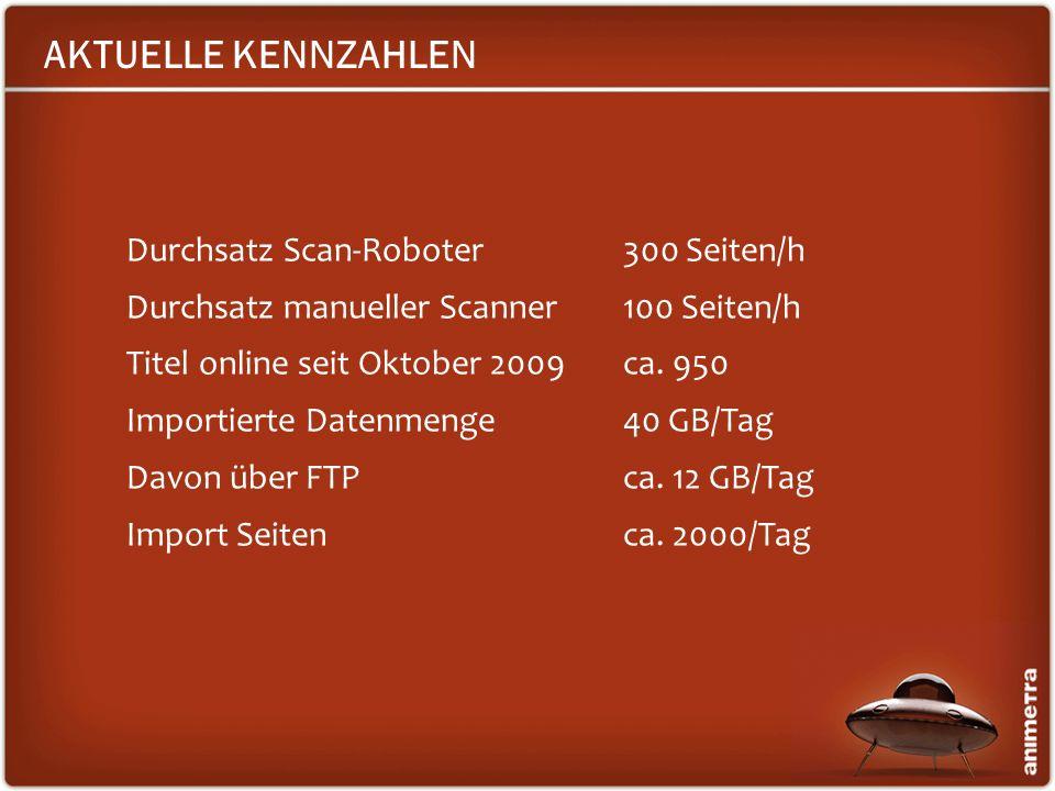 AKTUELLE KENNZAHLEN Durchsatz Scan-Roboter300 Seiten/h Durchsatz manueller Scanner100 Seiten/h Titel online seit Oktober 2009ca. 950 Importierte Daten