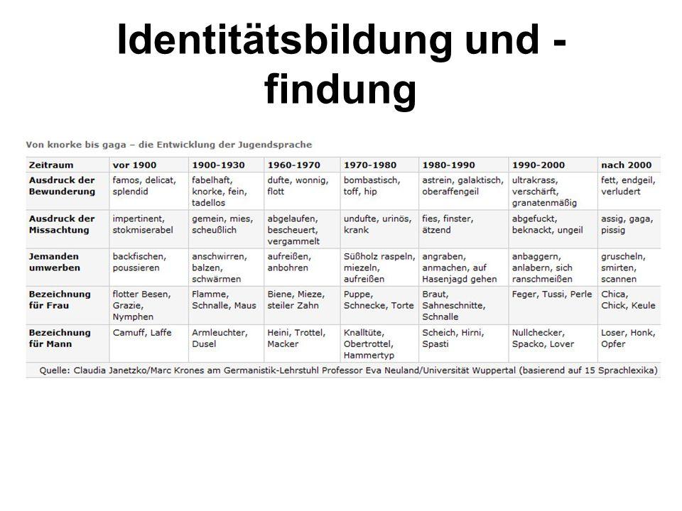 Identitätsbildung und - findung
