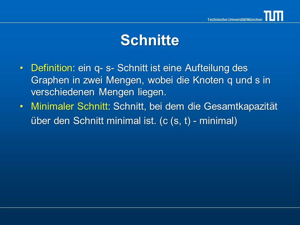 Technische Universität München Schnitte Definition: ein q- s- Schnitt ist eine Aufteilung des Graphen in zwei Mengen, wobei die Knoten q und s in vers