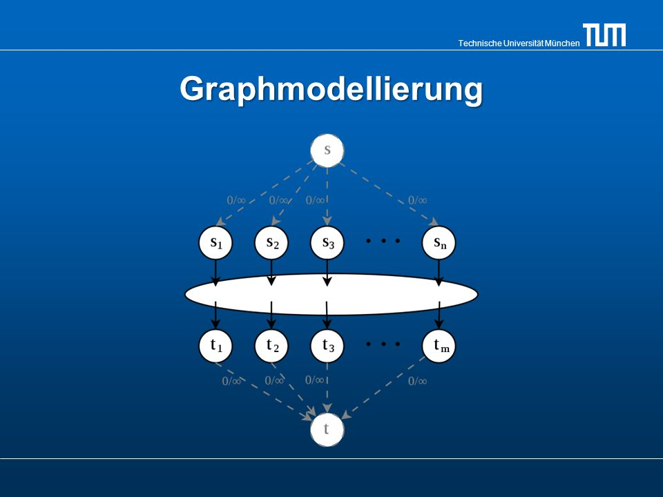 Technische Universität München Graphmodellierung