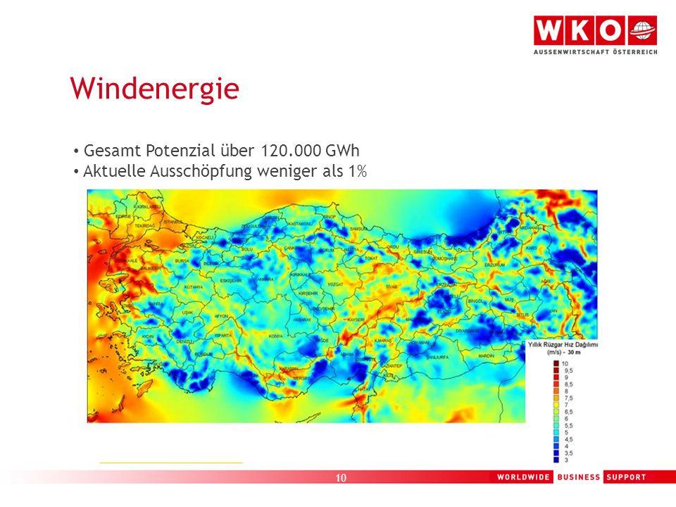 10 Windenergie Gesamt Potenzial über 120.000 GWh Aktuelle Ausschöpfung weniger als 1%