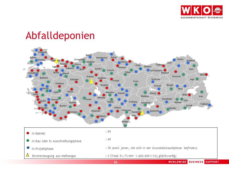 16 Abfalldeponien In Betrieb : 59 In Bau oder in Ausschreibungsphase : 40 In Projektphase : 35 (exkl. jener, die sich in der Grundstücksuchphase befin