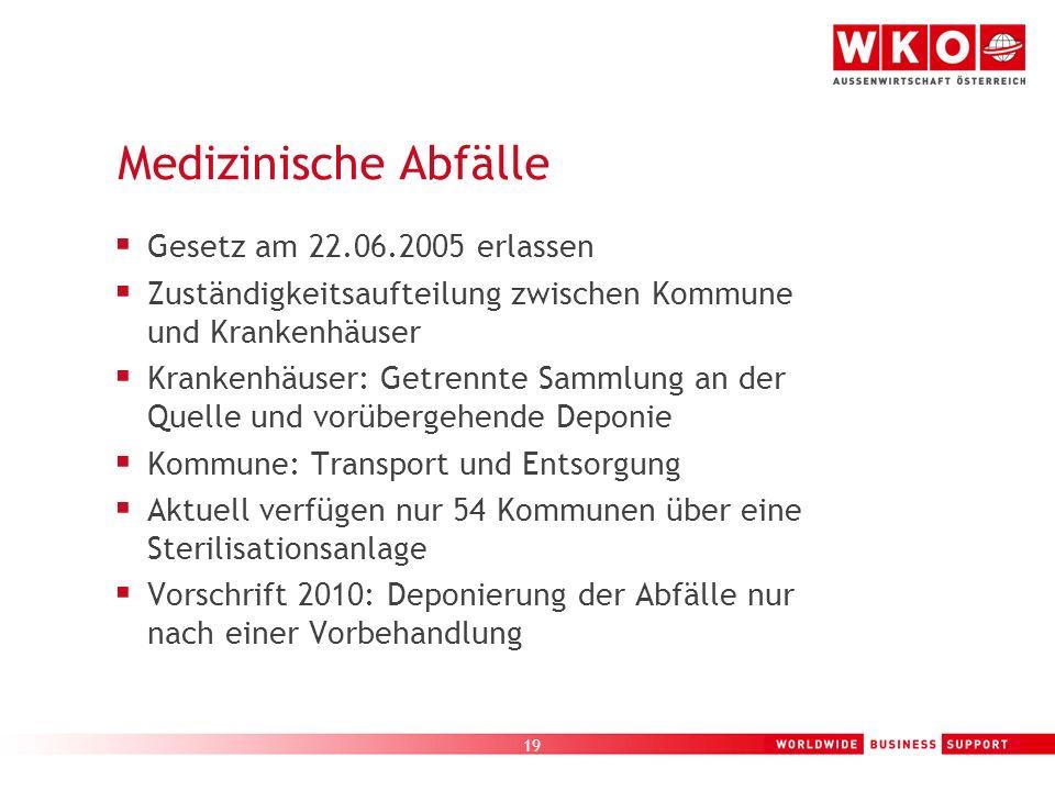 19 Medizinische Abfälle Gesetz am 22.06.2005 erlassen Zuständigkeitsaufteilung zwischen Kommune und Krankenhäuser Krankenhäuser: Getrennte Sammlung an