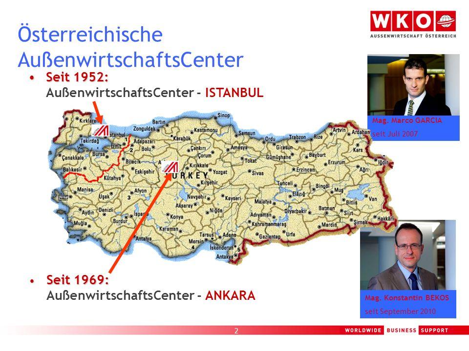 2 Mag. Konstantin BEKOS seit September 2010 Mag. Marco GARCIA seit Juli 2007 Österreichische AußenwirtschaftsCenter Seit 1969: Seit 1969: Außenwirtsch