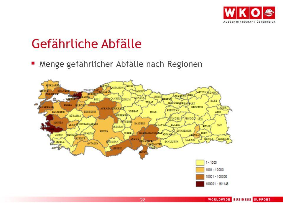 22 Gefährliche Abfälle Menge gefährlicher Abfälle nach Regionen