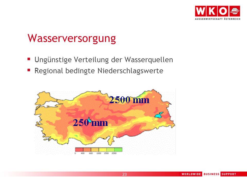 23 Wasserversorgung Ungünstige Verteilung der Wasserquellen Regional bedingte Niederschlagswerte