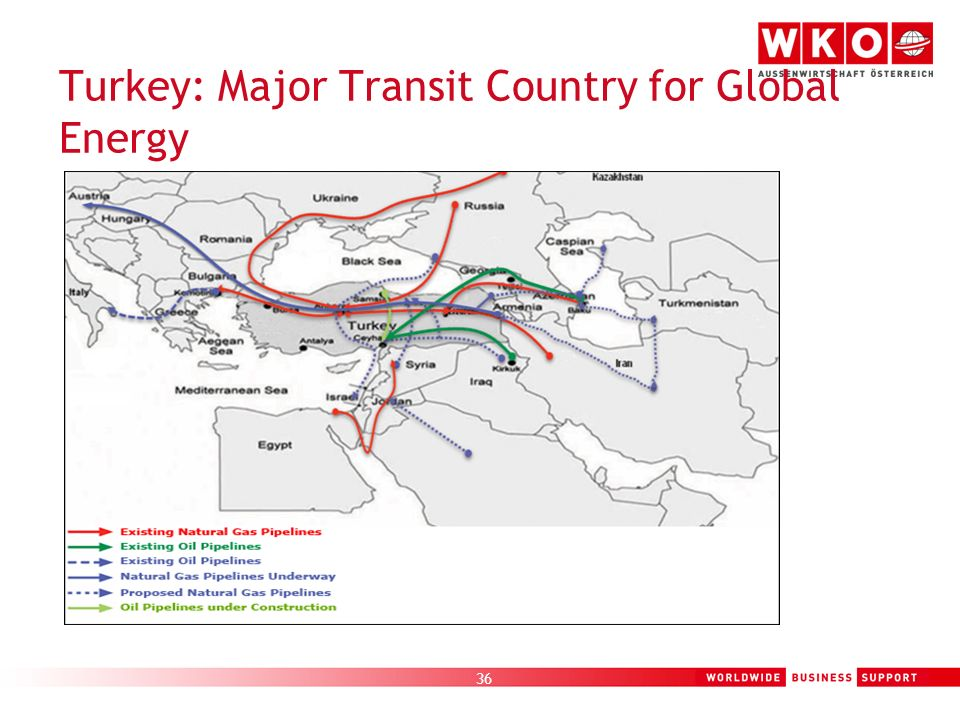 36 Turkey: Major Transit Country for Global Energy