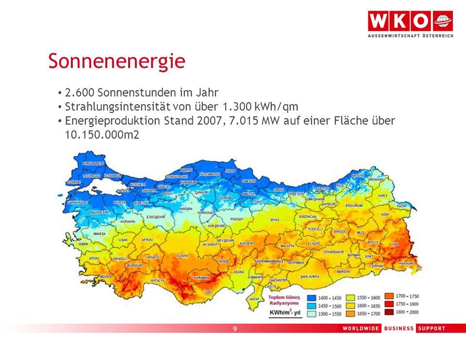 9 Sonnenenergie 2.600 Sonnenstunden im Jahr Strahlungsintensität von über 1.300 kWh/qm Energieproduktion Stand 2007, 7.015 MW auf einer Fläche über 10
