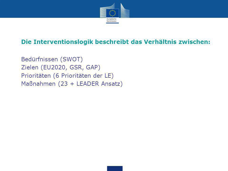 Die Interventionslogik beschreibt das Verhältnis zwischen: Bedürfnissen (SWOT) Zielen (EU2020, GSR, GAP) Prioritäten (6 Prioritäten der LE) Maßnahmen (23 + LEADER Ansatz)