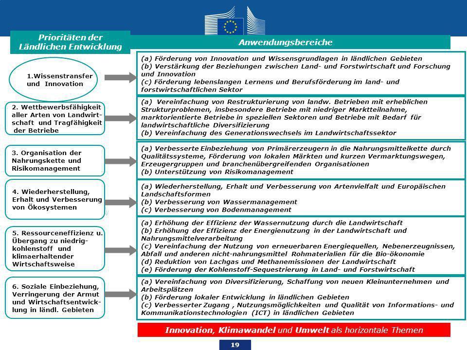 19 6.Soziale Einbeziehung, Verringerung der Armut und Wirtschaftsentwick- lung in ländl.