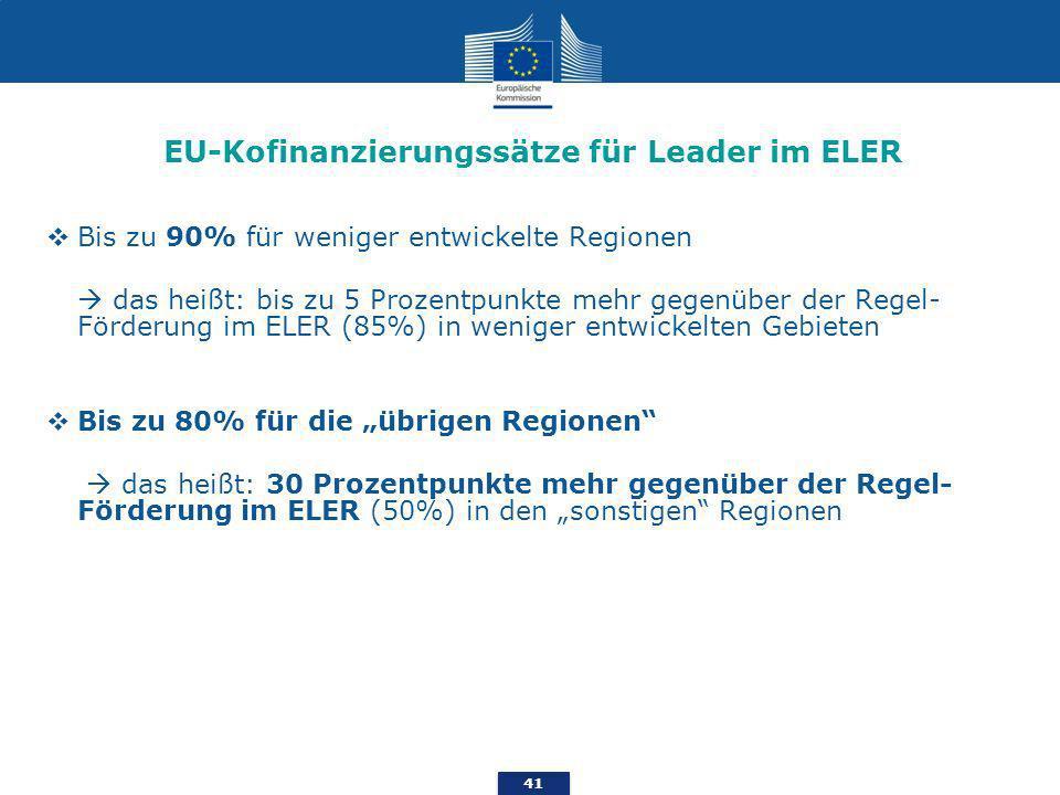 41 EU-Kofinanzierungssätze für Leader im ELER Bis zu 90% für weniger entwickelte Regionen das heißt: bis zu 5 Prozentpunkte mehr gegenüber der Regel- Förderung im ELER (85%) in weniger entwickelten Gebieten Bis zu 80% für die übrigen Regionen das heißt: 30 Prozentpunkte mehr gegenüber der Regel- Förderung im ELER (50%) in den sonstigen Regionen