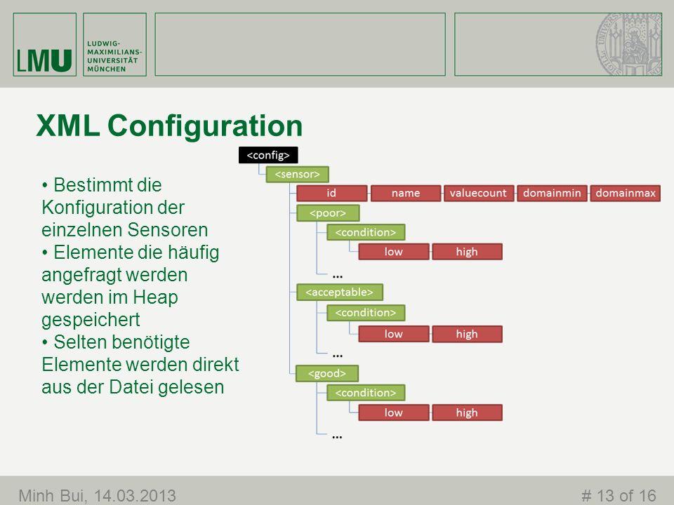 XML Configuration Minh Bui, 14.03.2013# 13 of 16 Bestimmt die Konfiguration der einzelnen Sensoren Elemente die häufig angefragt werden werden im Heap gespeichert Selten benötigte Elemente werden direkt aus der Datei gelesen