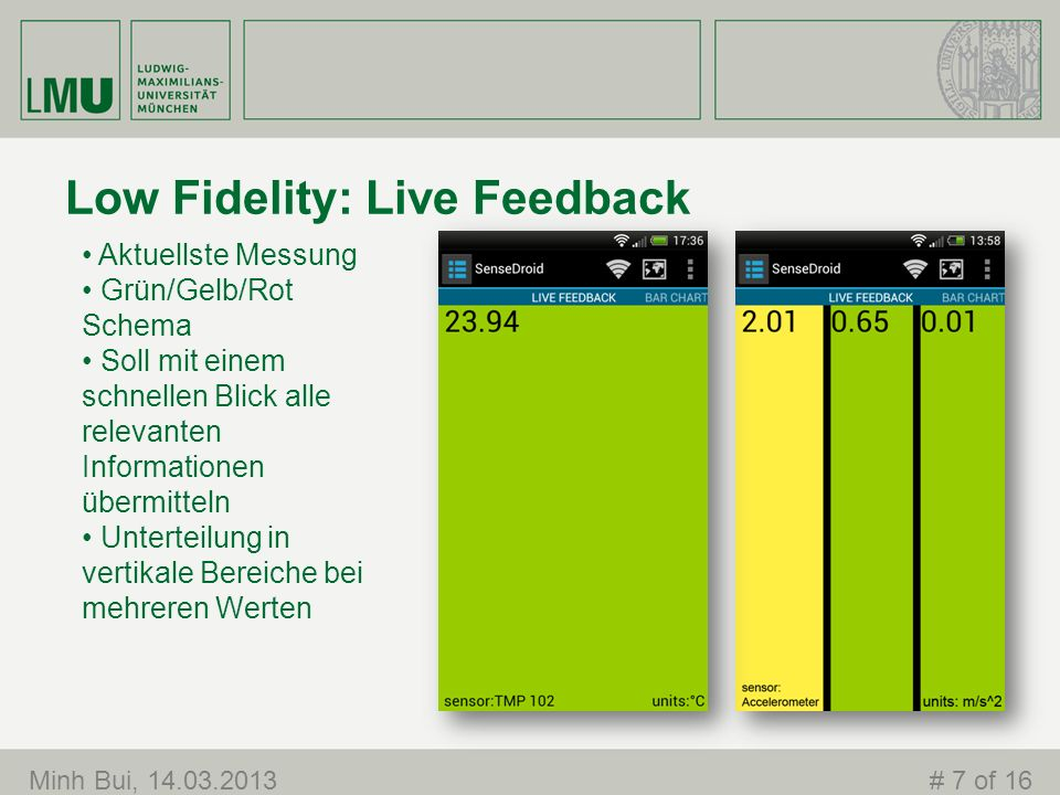 Klassenhierarchie Visualisierungen Minh Bui, 14.03.2013 Live Feedbac k Short Overview Liste + create() + refresh()