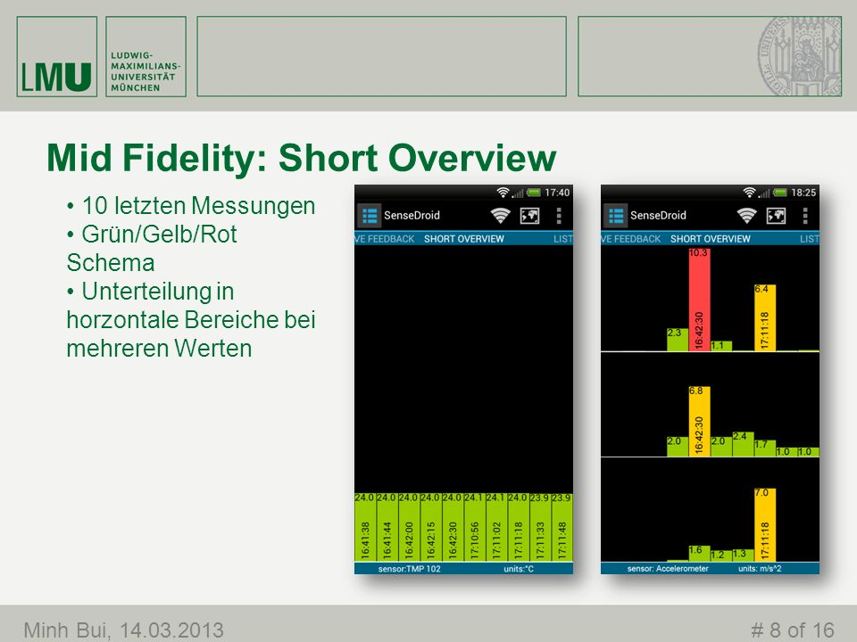 Mid Fidelity: Short Overview Minh Bui, 14.03.2013# 8 of 16 10 letzten Messungen Grün/Gelb/Rot Schema Unterteilung in horzontale Bereiche bei mehreren Werten