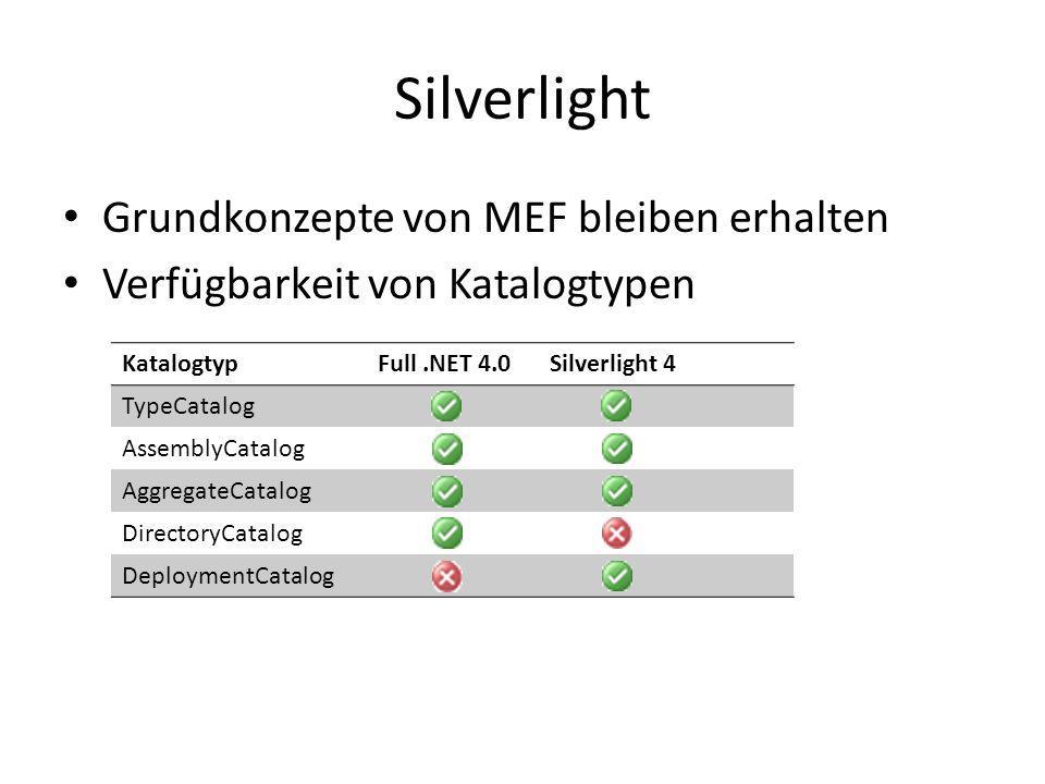 Silverlight Grundkonzepte von MEF bleiben erhalten Verfügbarkeit von Katalogtypen KatalogtypFull.NET 4.0Silverlight 4 TypeCatalog AssemblyCatalog Aggr