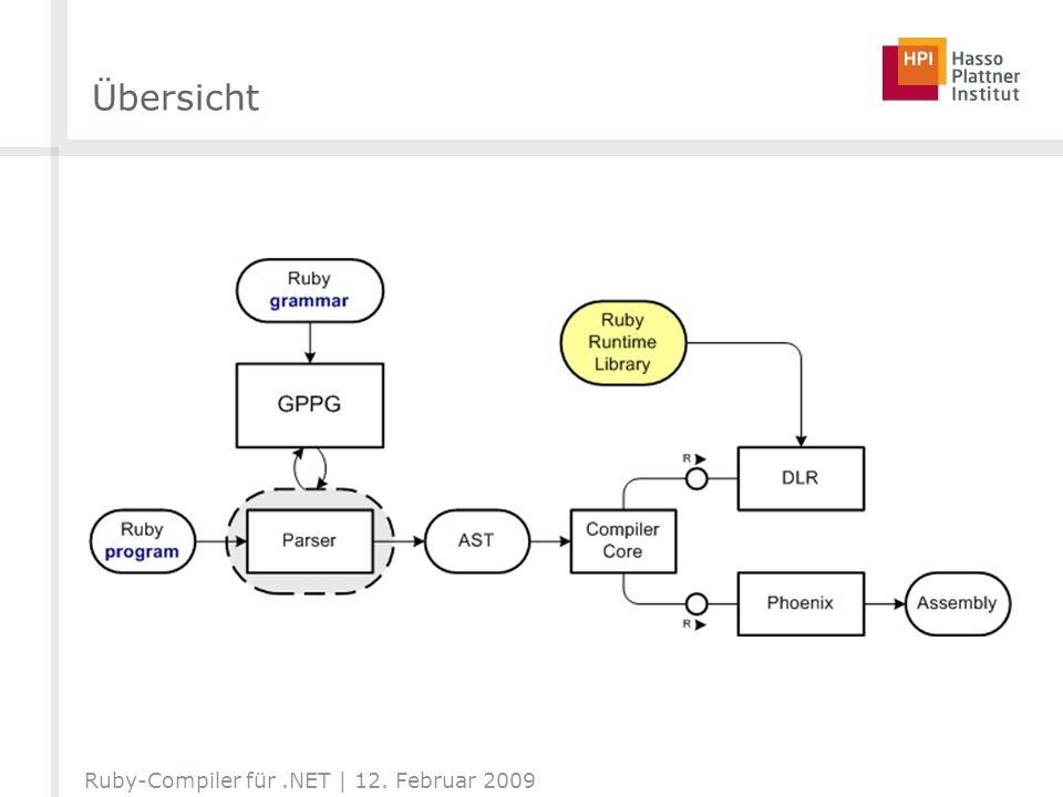 Übersicht Ruby-Compiler für.NET | 12. Februar 2009