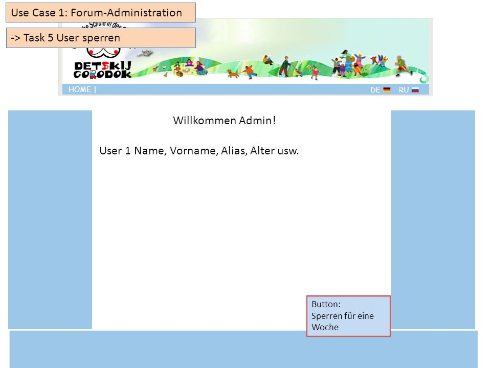 Willkommen Admin.Use Case 1: Forum-Administration User 1 Name, Vorname, Alias, Alter usw.