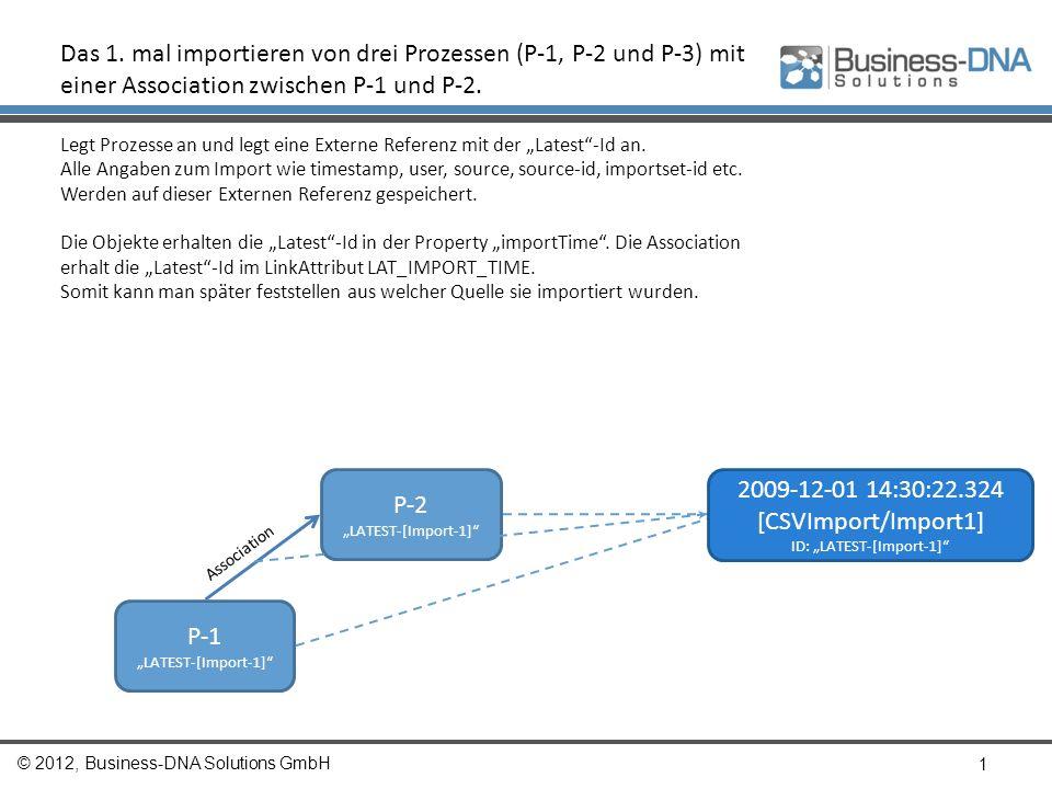 © 2012, Business-DNA Solutions GmbH 1 P-1 LATEST-[Import-1] P-2 LATEST-[Import-1] Das 1. mal importieren von drei Prozessen (P-1, P-2 und P-3) mit ein