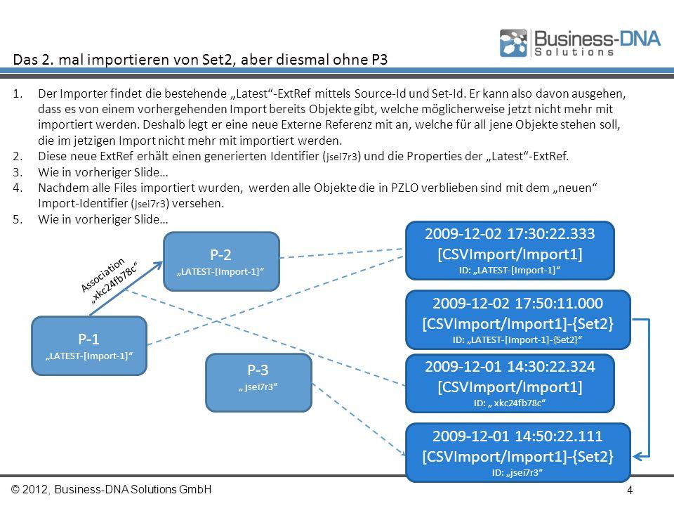 © 2012, Business-DNA Solutions GmbH 4 Das 2. mal importieren von Set2, aber diesmal ohne P3 1.Der Importer findet die bestehende Latest-ExtRef mittels